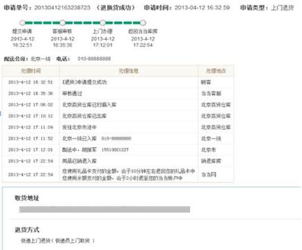 http://img3.ddimg.cn/00247/hujianrui/退换货线路图1.jpg