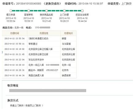 http://img3.ddimg.cn/00247/hujianrui/退换货路线图2.jpg