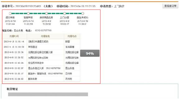 http://img3.ddimg.cn/00247/hujianrui/退换货路线图6.jpg
