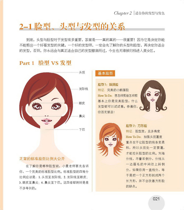 脸型vs发型; part 1 脸型vs发型 (1) - 第一部分 - 陆小曼独门发术